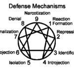 مکانیزمهای دفاعی روانی (قسمت دوم)