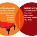 عصب روان کاوی چیست ؟